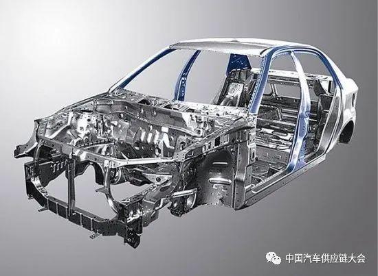 """替代传统材料大势所趋,""""双碳""""目标下汽车新材料的机遇和挑战"""